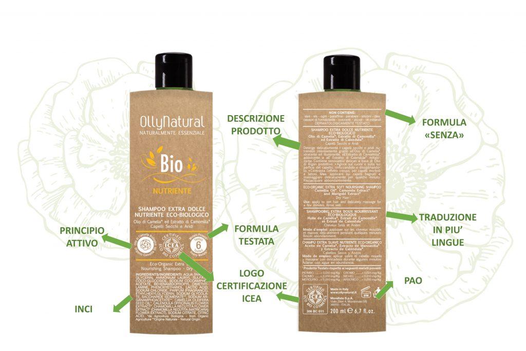 etichetta prodotti bellezza OllyNatural